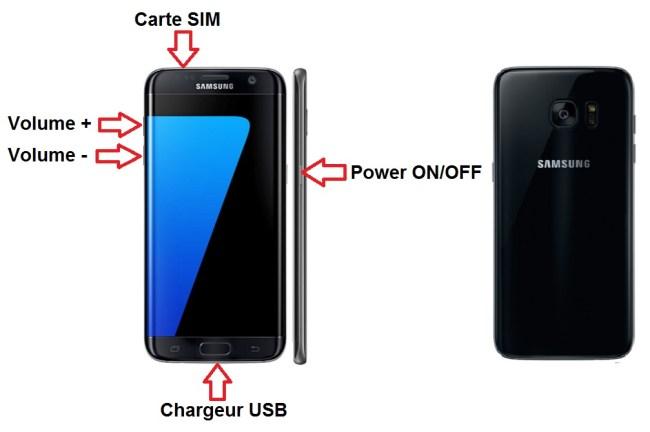 Samsung Galaxy S7 edge bouton