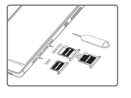 Huawei P8 carte SIM