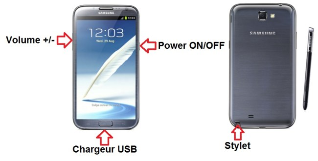 Samsung Galaxy note 2 bouton