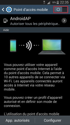 internet Samsung android 4 modem activer