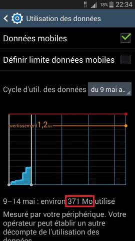 internet Samsung android 4 utilisation donnée 2
