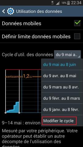 internet Samsung android 4 utilisation donnée cycle