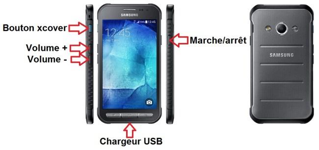 Samsung xcover 3 bouton