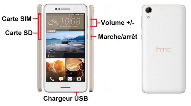 HTC Desire 728-bouton