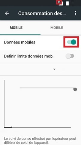 MMS Wiko android 6.0 données mobiles