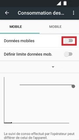 internet Wiko 6.0 données mobiles desactivé