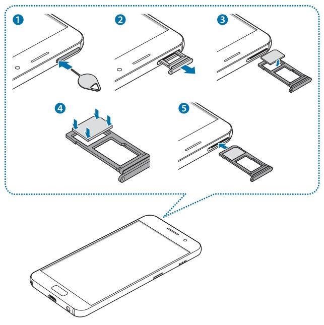 Carte SIM & Code PIN : Samsung Galaxy A3 2017 • mobidocs