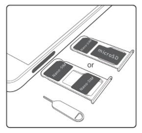 Transferer numéro de téléphone sur carte sim iphone