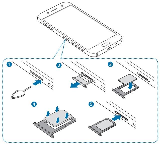 Insérer Carte Sim Changer Code Pin Samsung J5 2017 Mobidocs