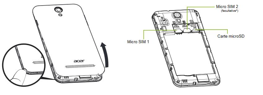 Carte SIM & Code PIN : Acer liquid Z6 • Mobidocs