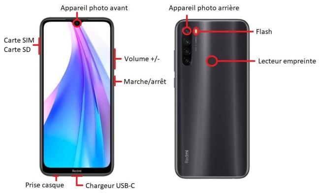 bouton Xiaomi Redmi Note 8T