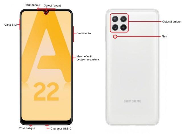 bouton Samsung A22