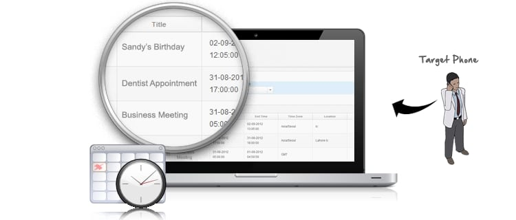Monitor Calendar Appointments, Track Cell Phone Calendar
