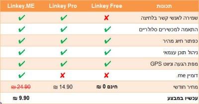 linkey_pricing_he