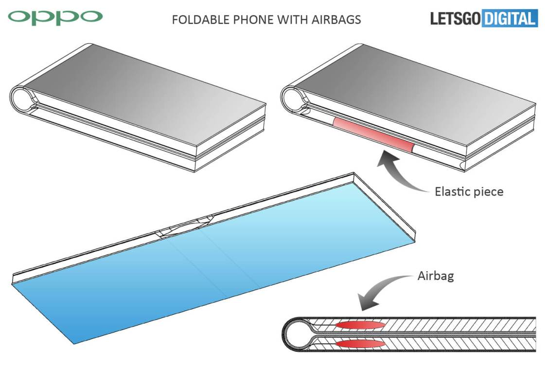 OPPO tar patent på vikbar smartphonedisplay med inbyggd airbag