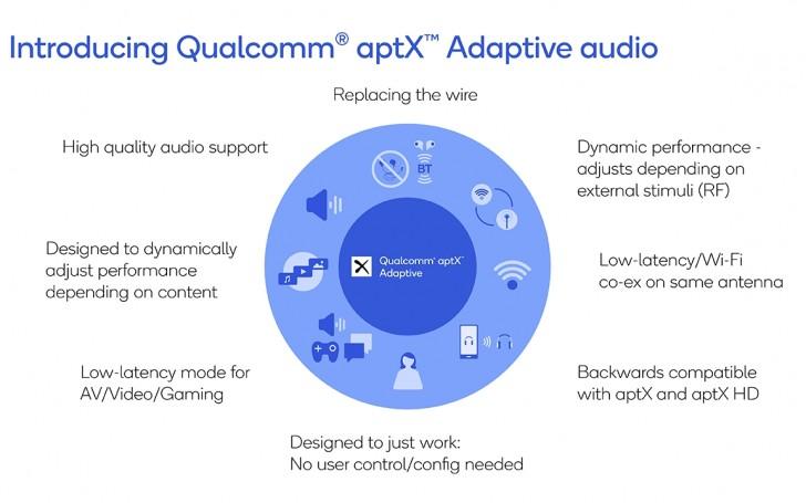 Qualcomm introducerar aptX Adaptive – vill skrota hörlursuttaget