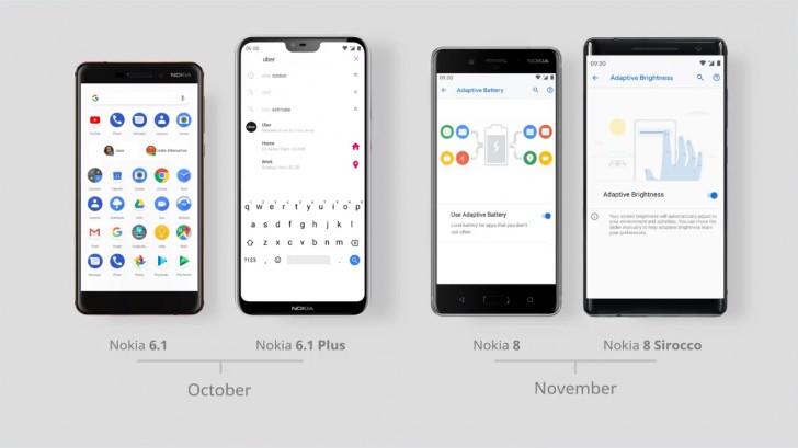 Fyra nya Nokia – mobiler kommer erhålla Android 9 Pie inom kort