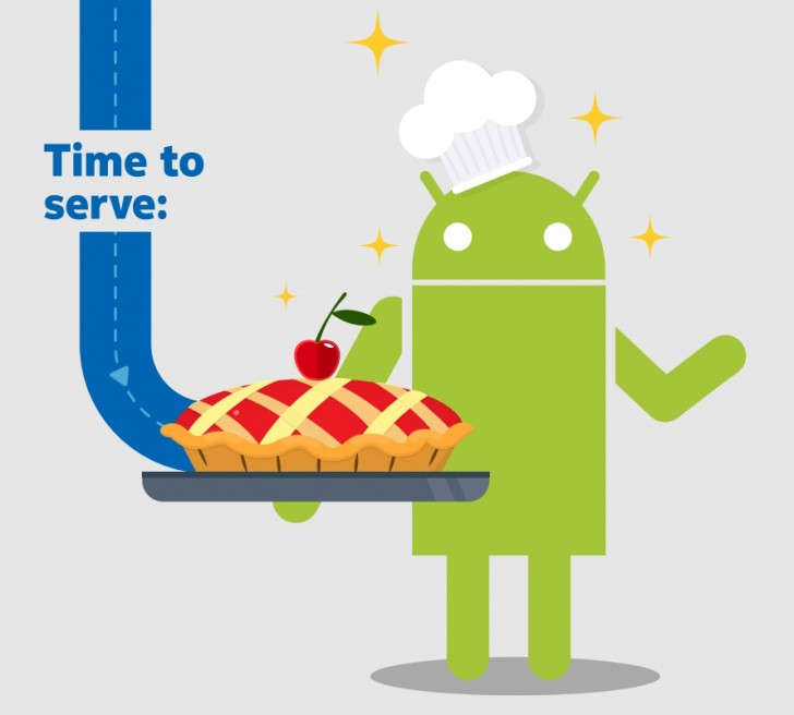 Så går det till när en enhet från Nokia uppdateras!