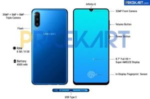 Samsung Galaxy A60 dyker upp