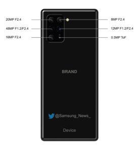 Sony: nya uppgifter om Xperian med sex kameror på baksidan