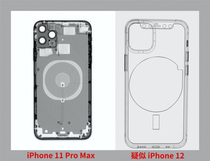 Apple kan utrusta iPhone 12 med en cirkel på baksidan