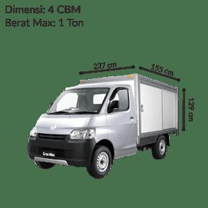 Spesifikasi Mobil Box