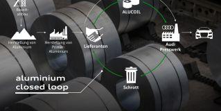 Ein Jahr Audi CO2-Programm: Einsparpotential von 1,2 Tonnen CO2 pro Auto identifiziert