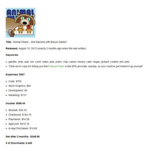 Animal Wheel Income Report