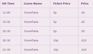Snowflake game chart bet365