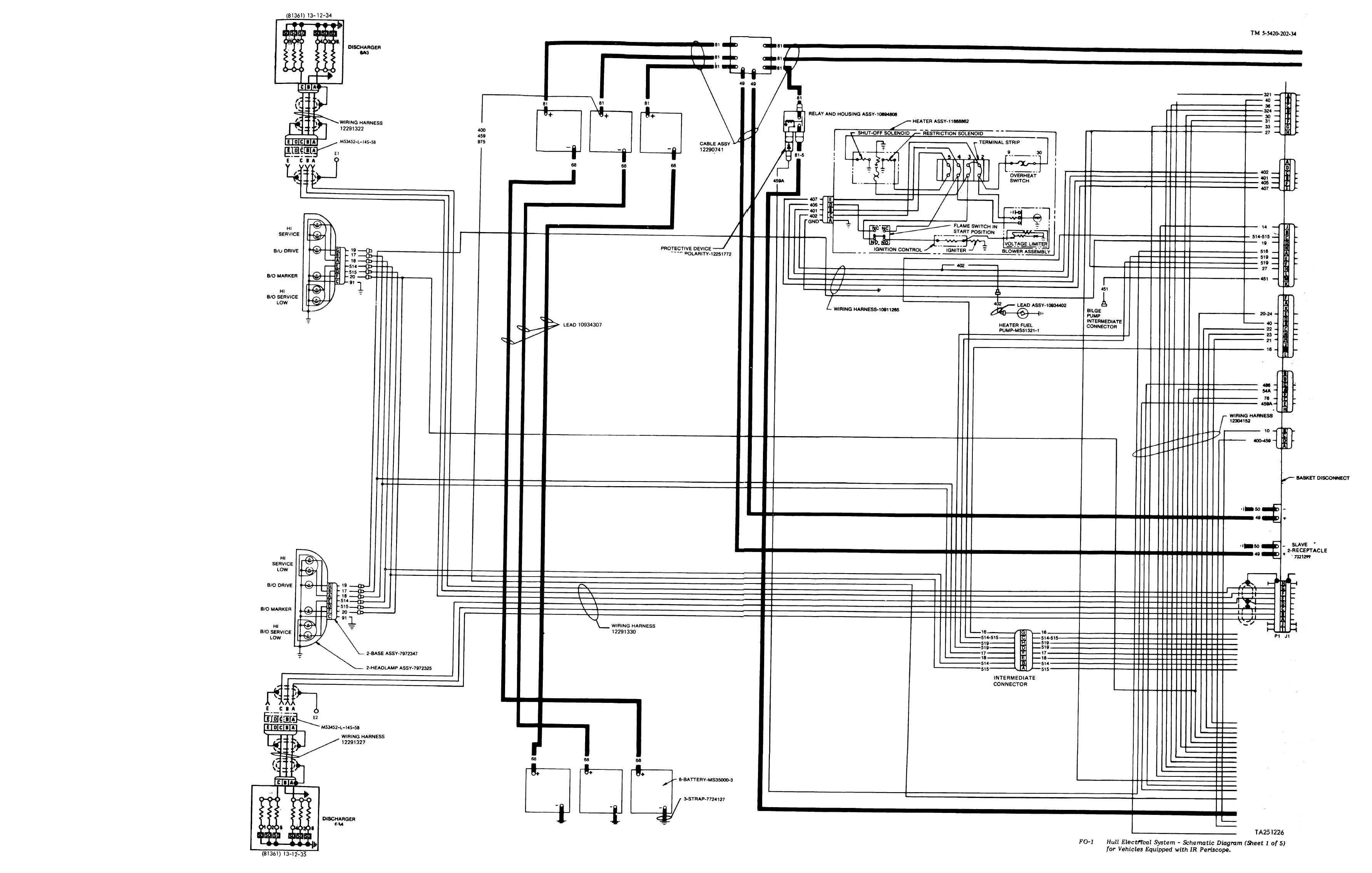 Fo 1 Hull Electrical System