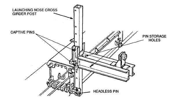CONNECTING LAUNCHING NOSE ROLLER