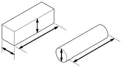 Figure 14. Determination of Deadman Dimensions.