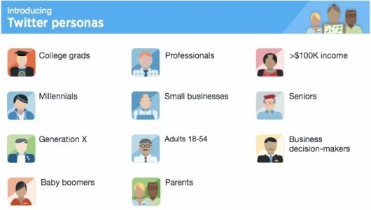twitter-personas-insights