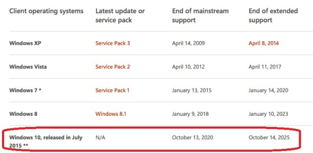 windows-10-support-microsoft
