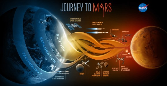 water-found-in-mars-which-are-toxic-for-humans