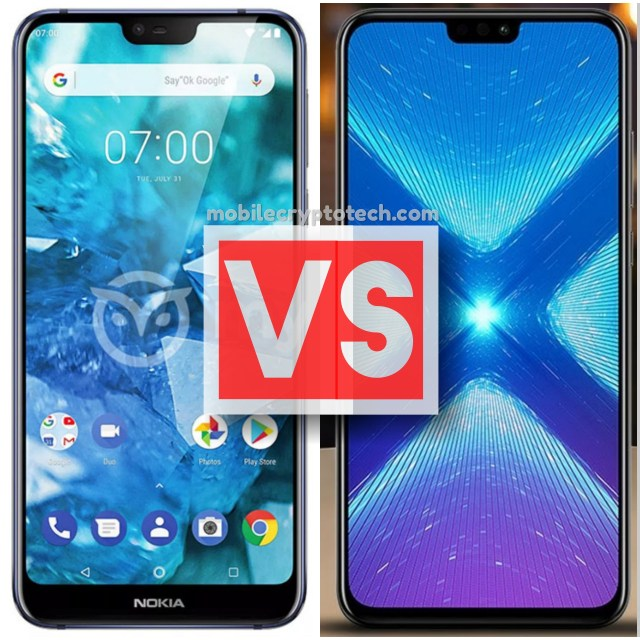 Nokia 7.1 Plus Vs Huawei Honor 8X