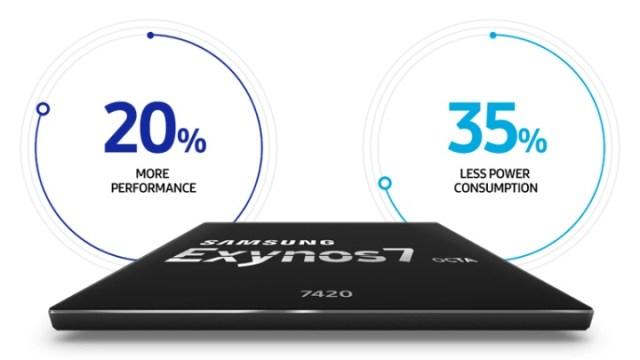 Samsung Exynos 7420
