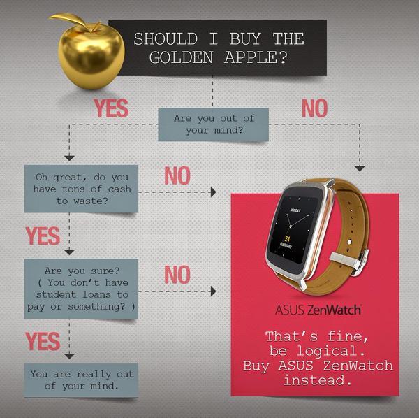 asus zenwatch golden apple watch