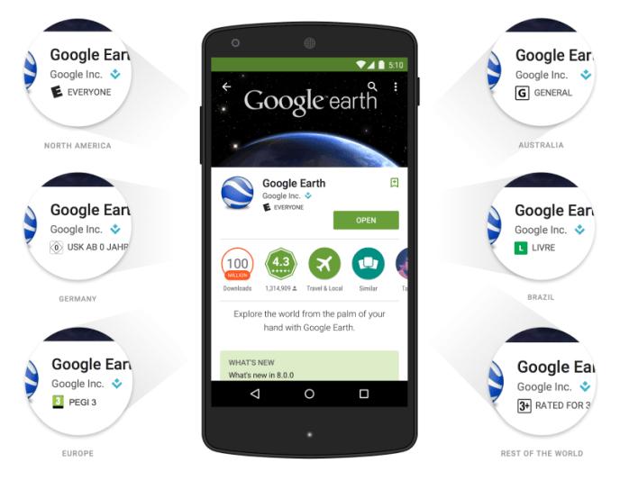 google play app ratings