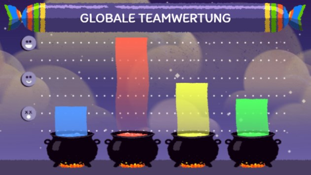 google doodle global candy cup