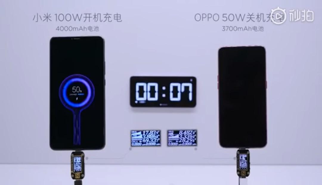 4.000mAh in 17 Minuten: Xiaomi zeigt, wie schnell man Akkus laden kann