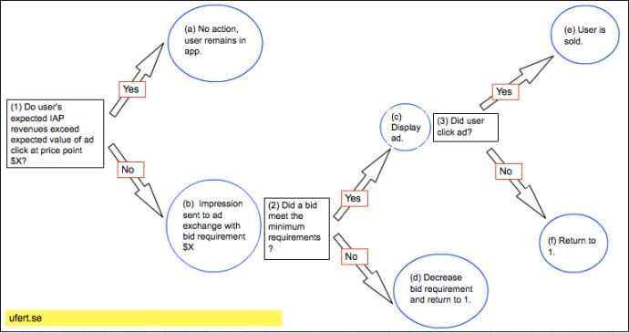 2_yield_management_model_ufert.se-not-for-reproduction