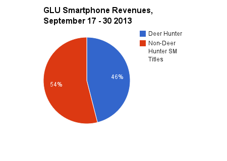 glu_q3_rev_share