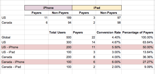 data_table