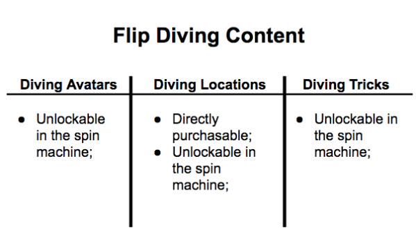 flip_diving_content