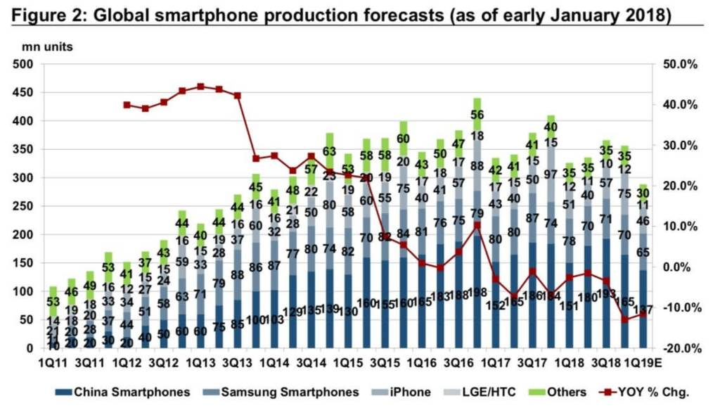 - 2019 01 14 image 2 - The problem with the 30% platform fee on mobile in three charts