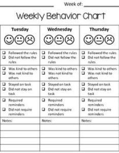 Classroom management tool weekly behavior charts and tally sheets also ideas for mobile discoveries rh mobilediscoveries