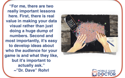 Make sure you understand your audience, and not just your assumptions