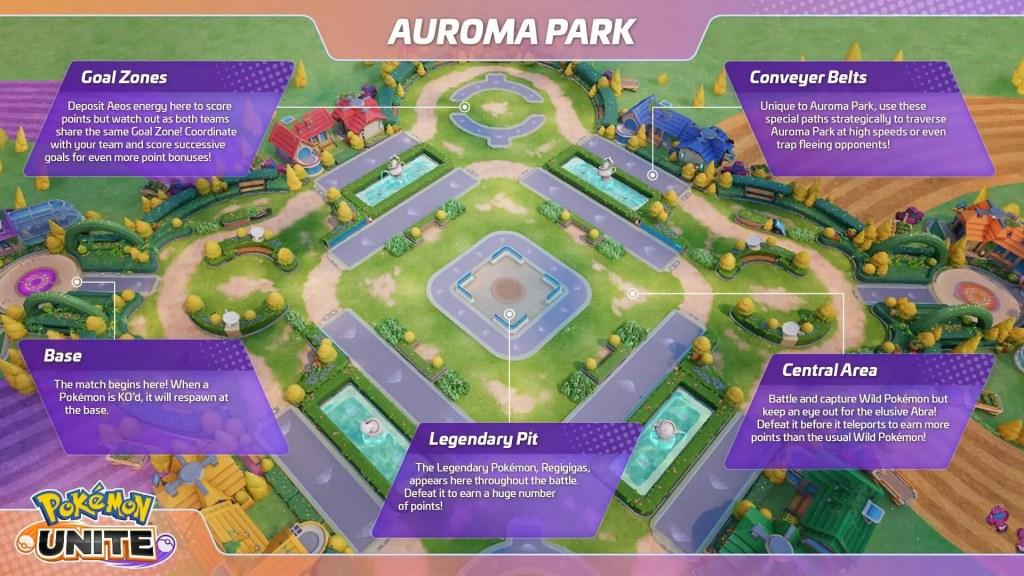 Pokemon city Auroma Park