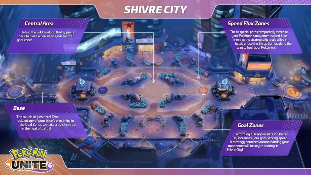 Pokemon Unite shivre city